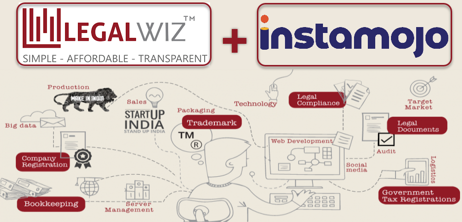 LegalWiz.in partners with Instamojo-vyapaarjagat