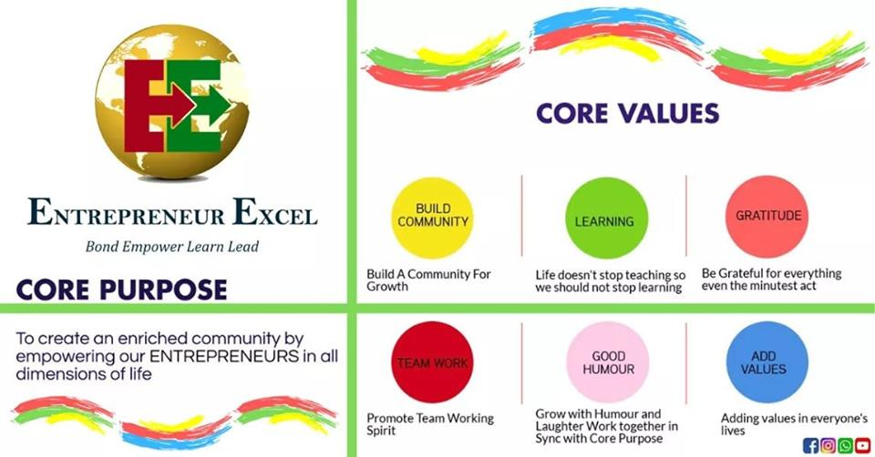 core values-vyapaarjagat