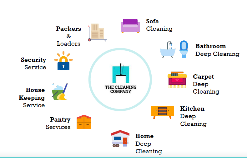 cleaning services-vyapaarjagat